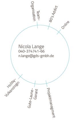Skills und Kontakt von Mitarbeiterin Nicola Lange