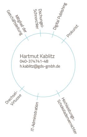 Skills und Kontakt von Prokurist Hartmut Kablitz