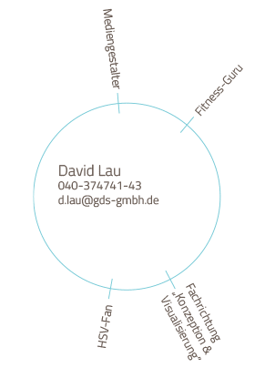 Skills und Kontakt von Mitarbeiter Daivd Lau